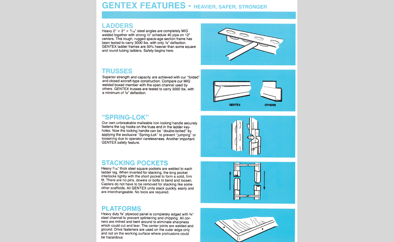 Our Scaffolds Feature Details